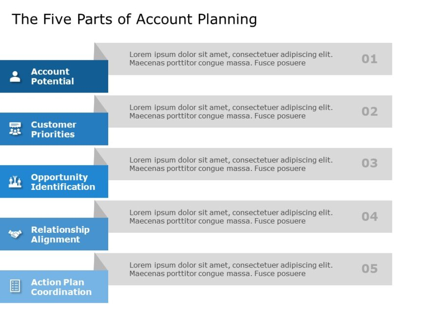 Sales Account Planning