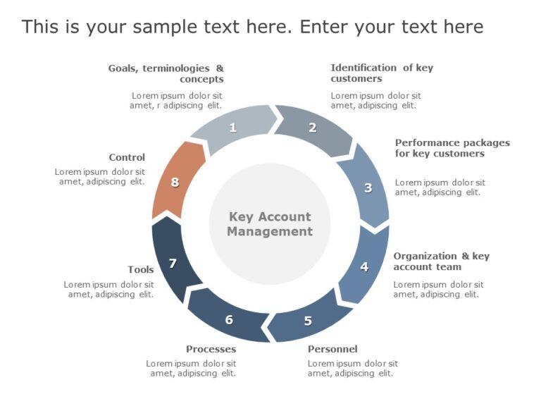 Sales Account Planning Chevron