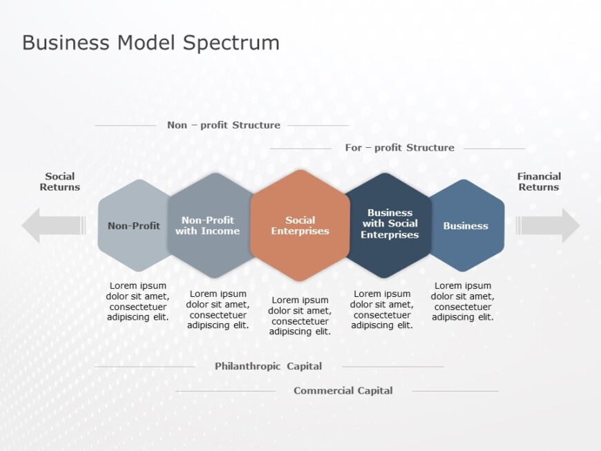 Business Model Spectrum