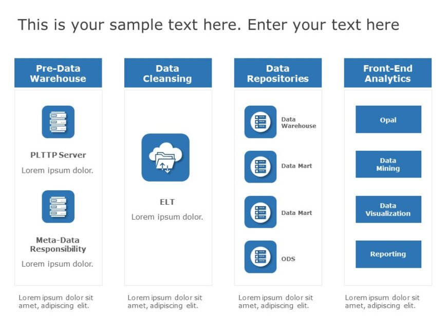 Data Warehouse System