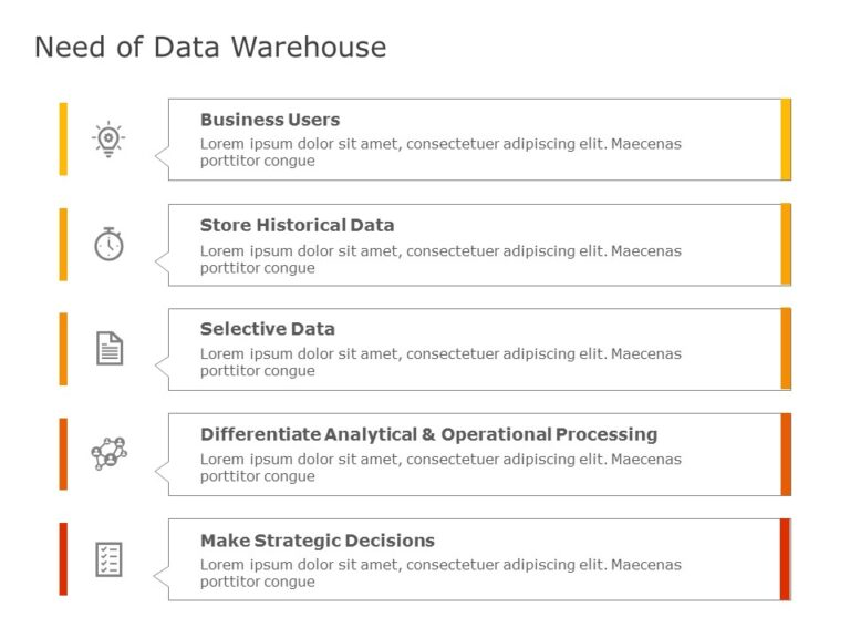 Data warehouse Review