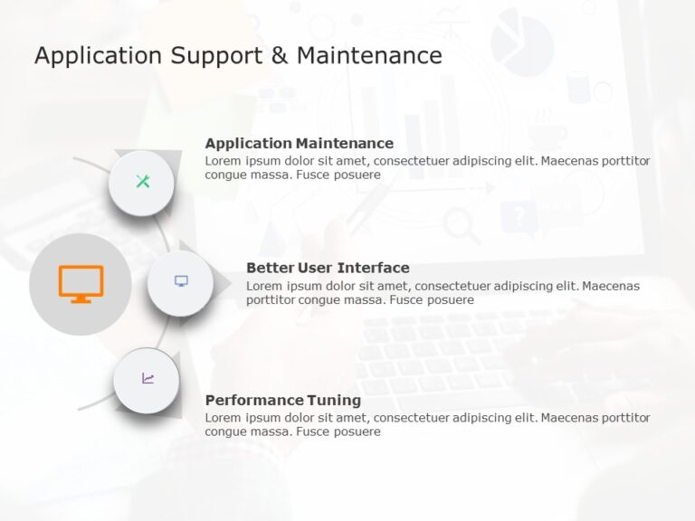Application Support