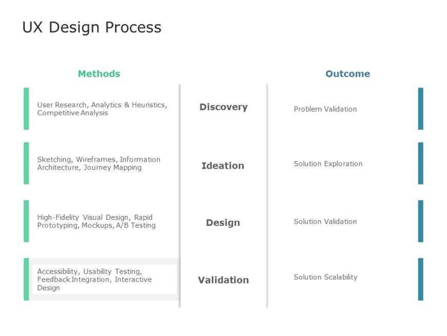 UI UX PowerPoint Template