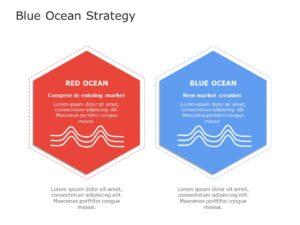 Blue Ocean Strategy 1