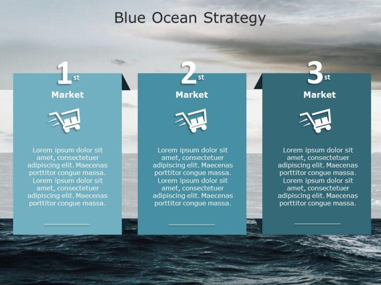 Blue Ocean Strategy 2