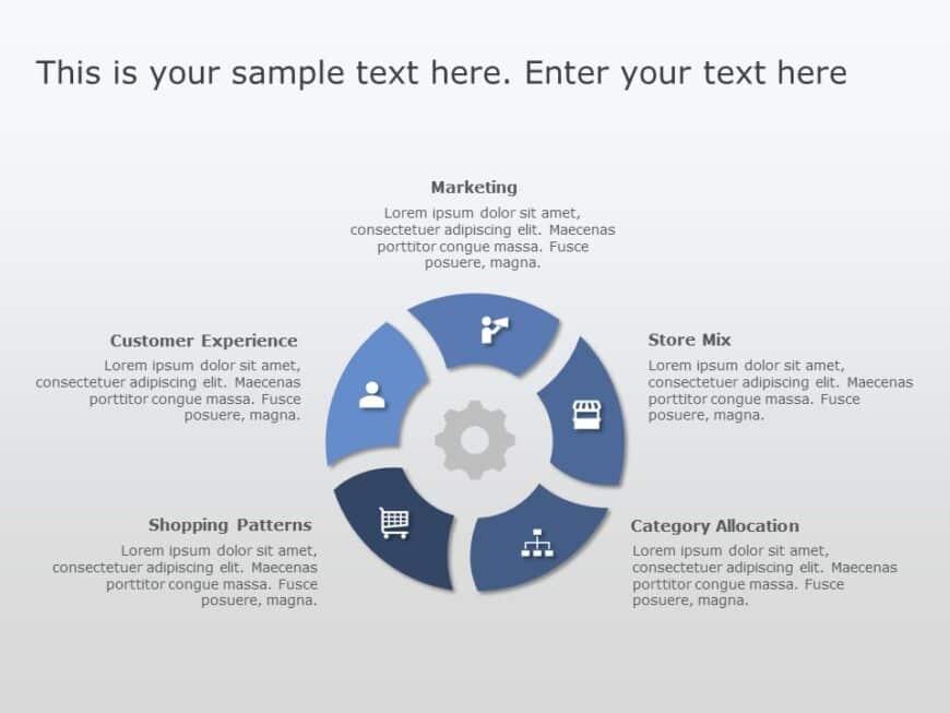 Customer Retail Experience 01