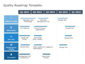 Quality Roadmap 01