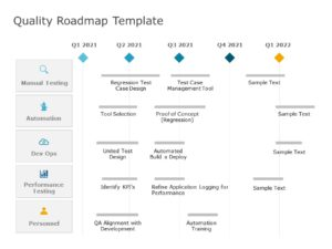 Quality Roadmap 02