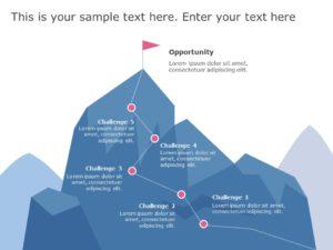 Challenge Roadmap 02