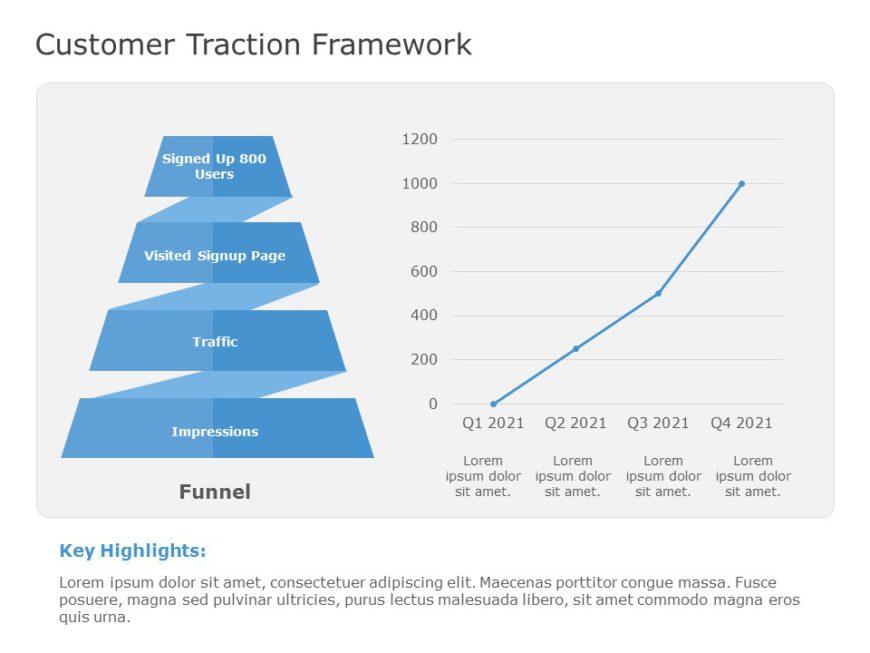 Customer Traction Framework