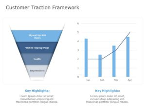 Customer Traction Framework 01