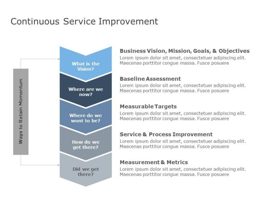 Continuous Service Improvement 01
