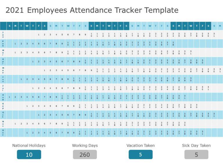 2021 Employee Tracker