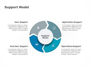 Application Support 01