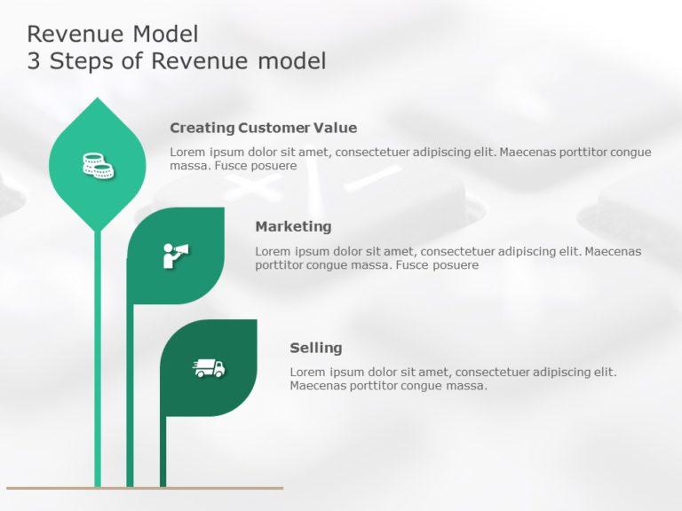 Revenue Model 01