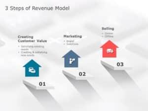 Revenue Model 02