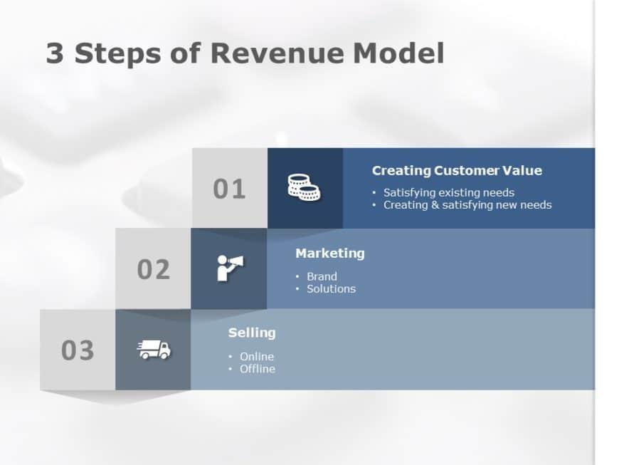 Revenue Model 03