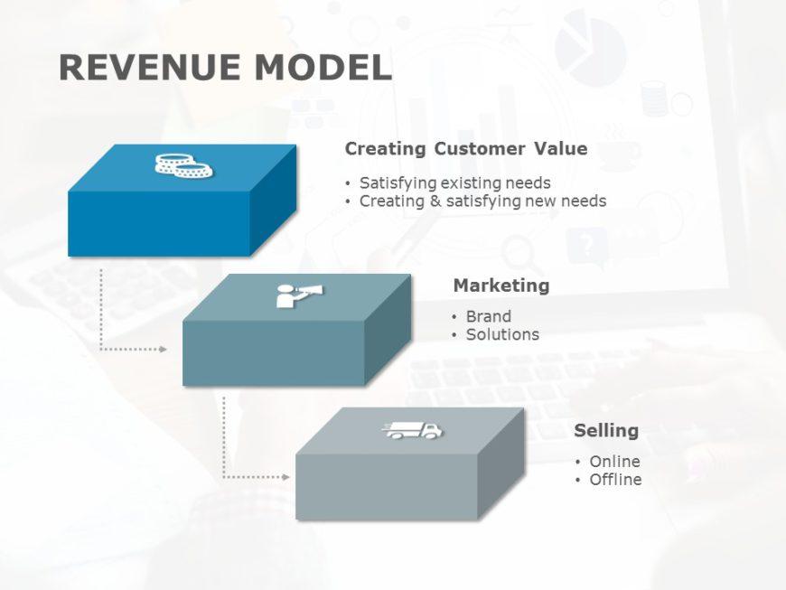 Revenue Model 04
