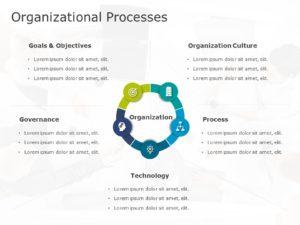 Organizational Process 01