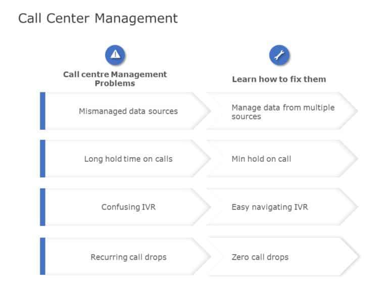 Call Center Management 01