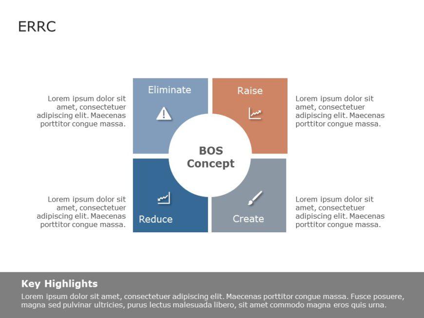 ERRC Grid PowerPoint Template