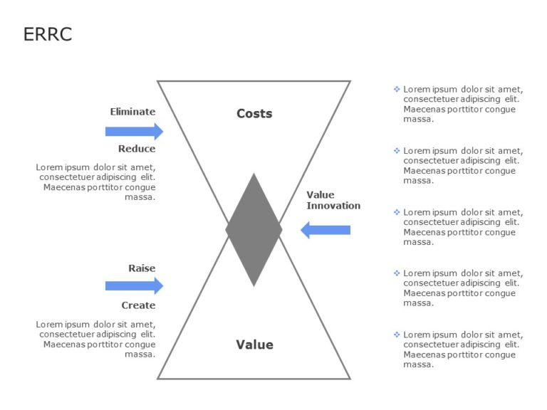 Value Innovation Model