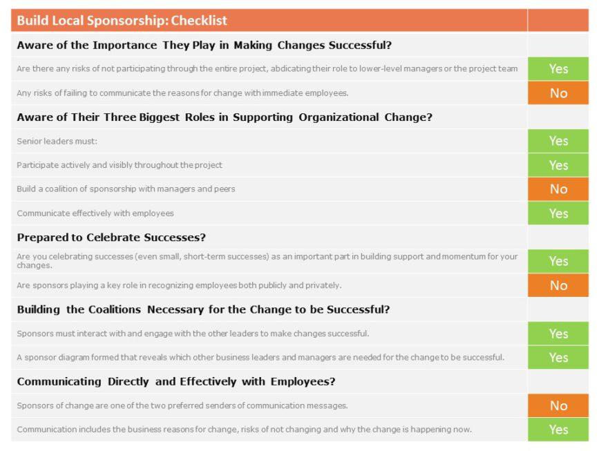Tasks Checklist 01