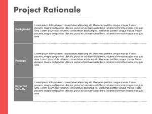 Project Rationale