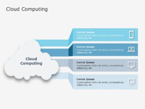 Cloud Computing 02