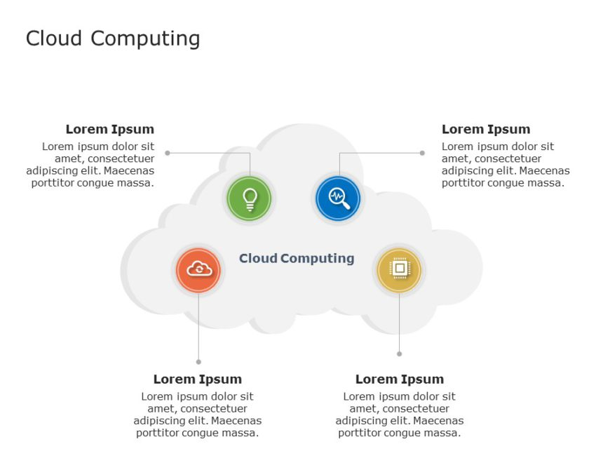 Cloud Computing 03