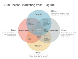 4 Way Venn Diagram