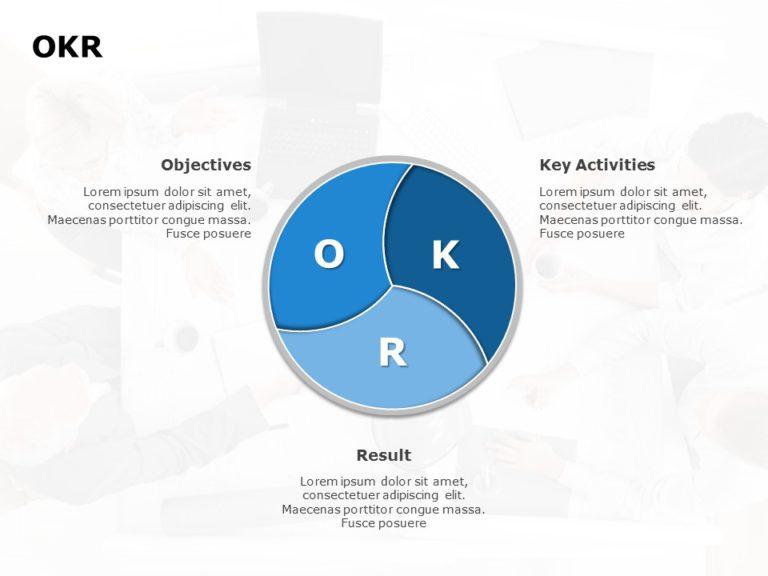 OKR 03