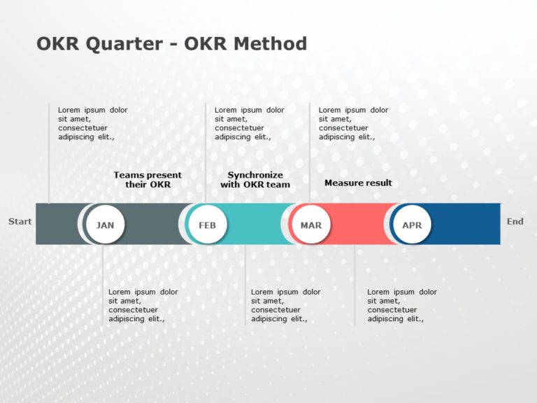 OKR Monthly Planning
