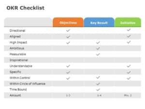 OKR Checklist