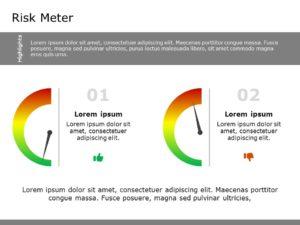 Risk Meter 15