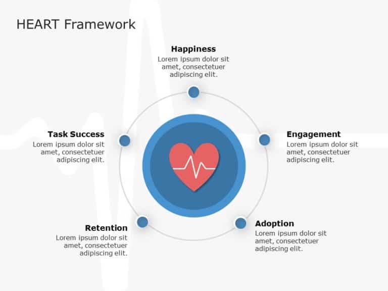 Google Heart Framework 02