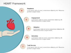 Google Heart Framework 04