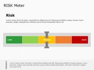 Risk Meter 22