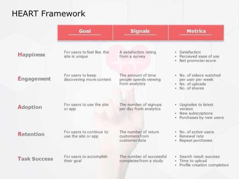 Google Heart Framework 03