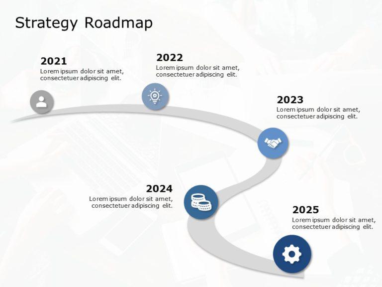 Strategy Roadmap 09