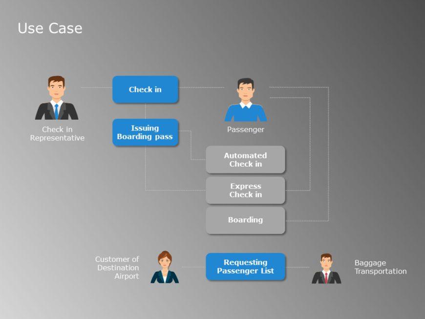 Use Case 01