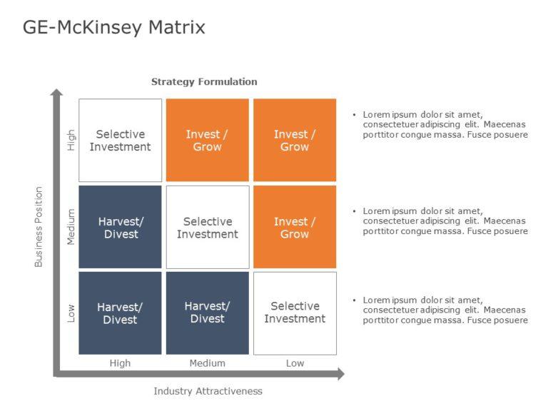GE Mckinsey Matrix 02