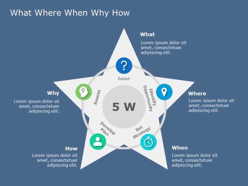 5 Ws Star