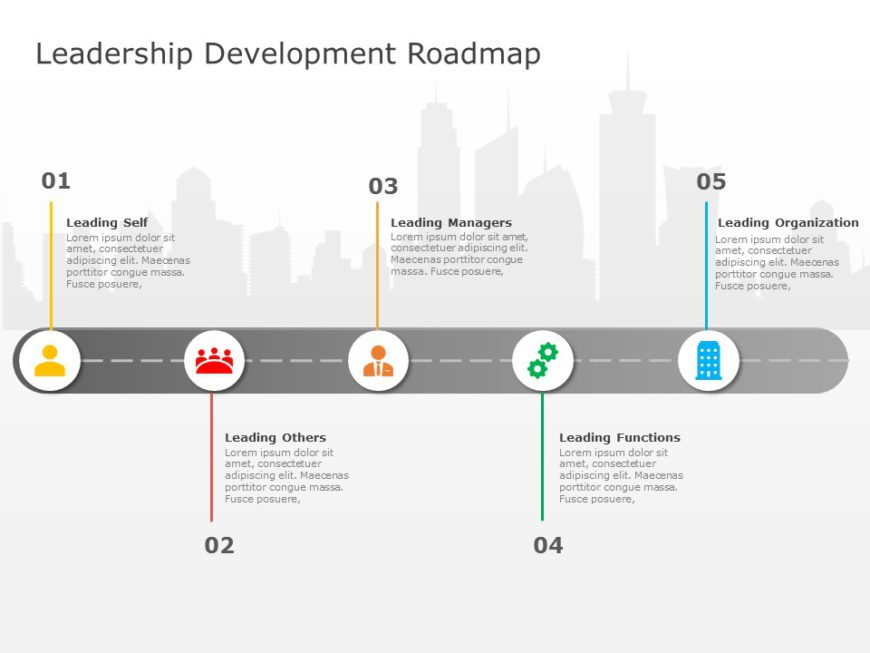 Leadership Development Roadmap