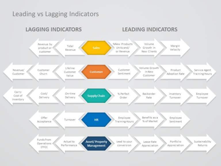 Leading-Vs-Lagging-Indicators-01