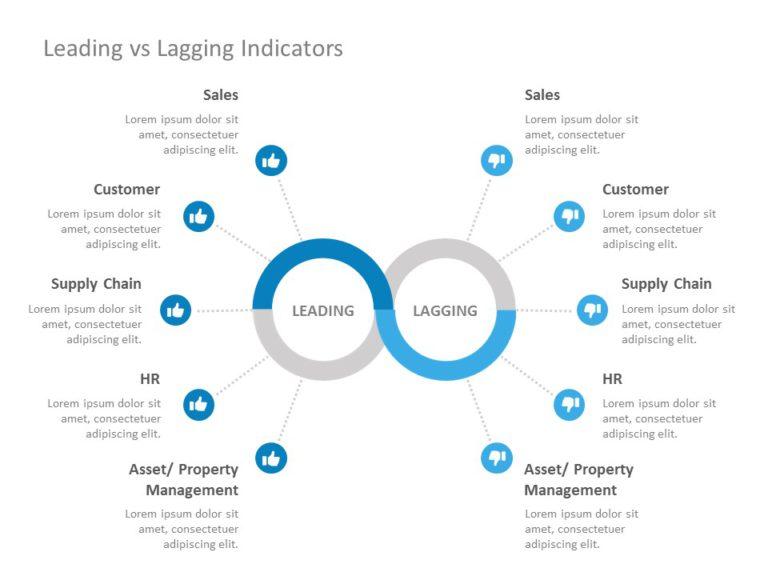 Leading-Vs-Lagging-Indicators-02