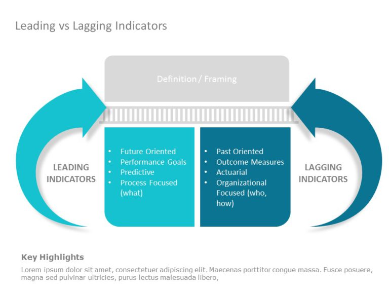 Leading-Vs-Lagging-Indicators-03