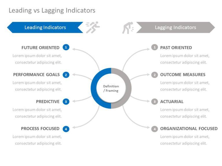 Leading-Vs-Lagging-Indicators-04