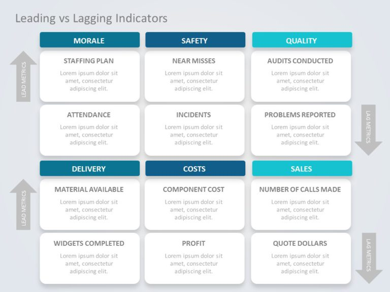 Leading-Vs-Lagging-Indicators-05