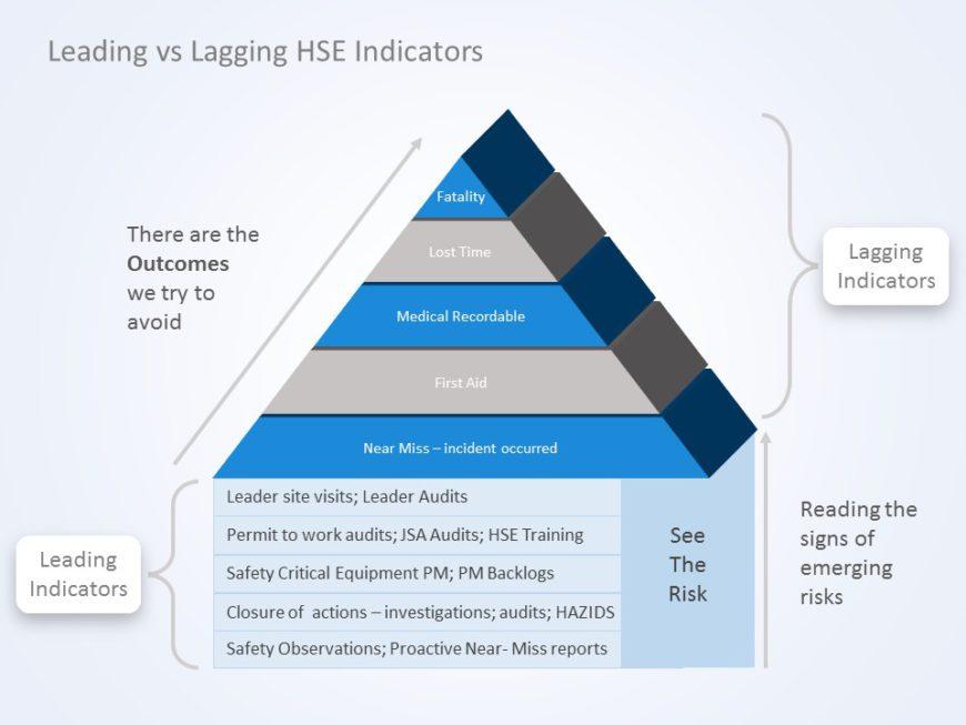 Leading-Vs-Lagging-Indicators-06